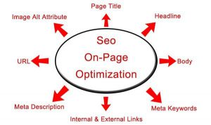 on page seo hacks